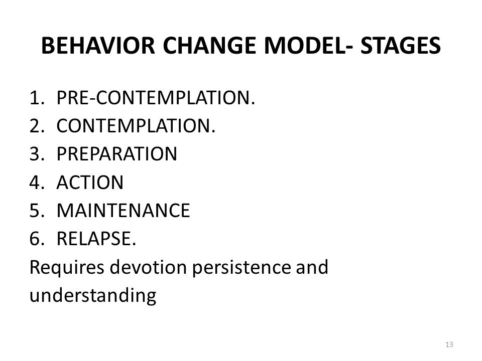 BEHAVIOR CHANGE MODEL- STAGES