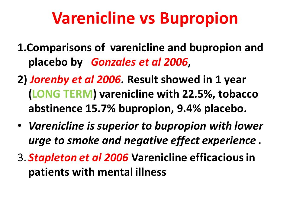 Varenicline vs Bupropion