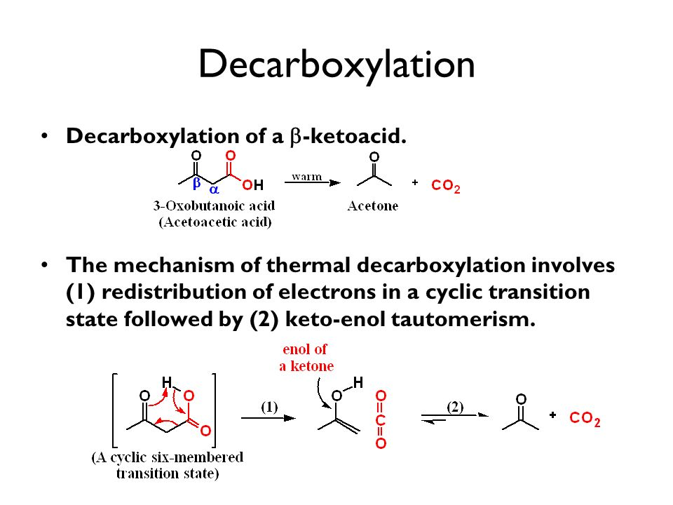 Decarboxylation Decarboxylation of a b-ketoacid.