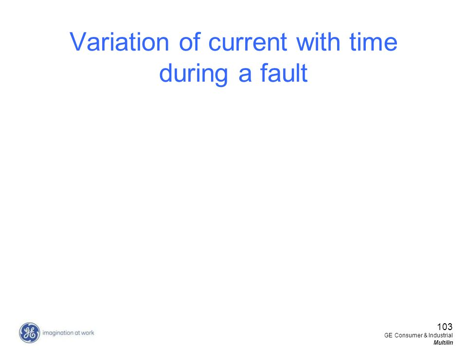 Variation of current with time during a fault