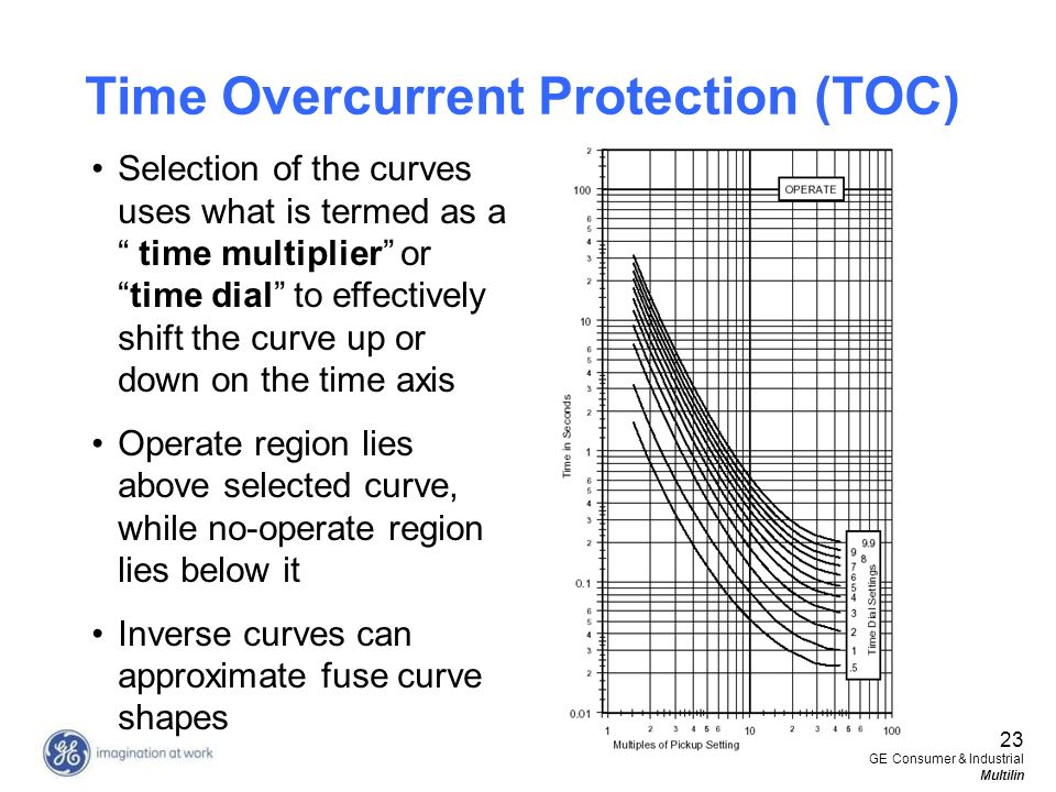 Time Overcurrent Protection (TOC)