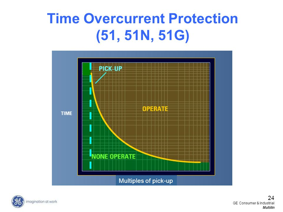 Time Overcurrent Protection (51, 51N, 51G)