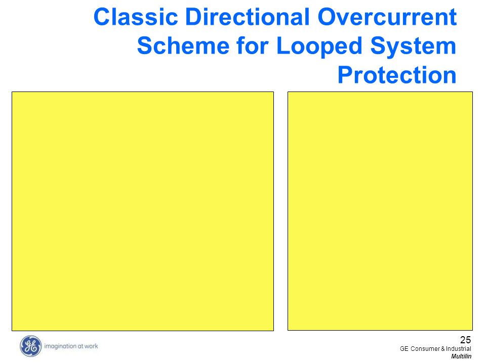 Classic Directional Overcurrent Scheme for Looped System Protection