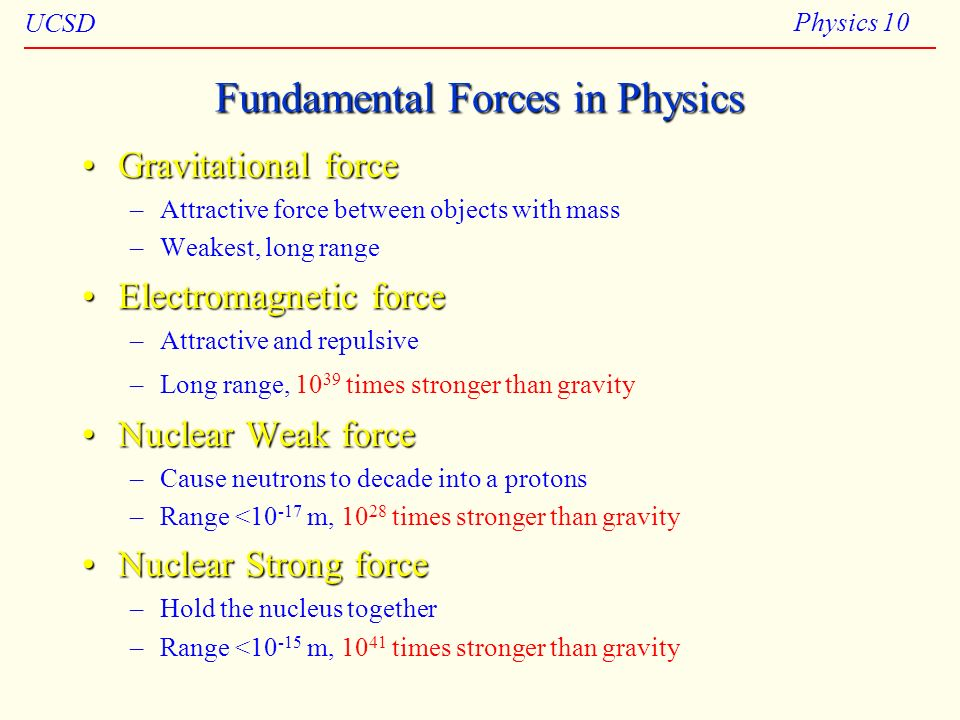 Fundamental Forces in Physics
