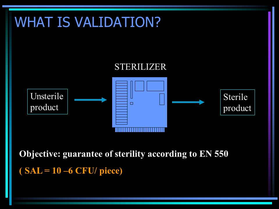WHAT IS VALIDATION STERILIZER Unsterile Sterile product product