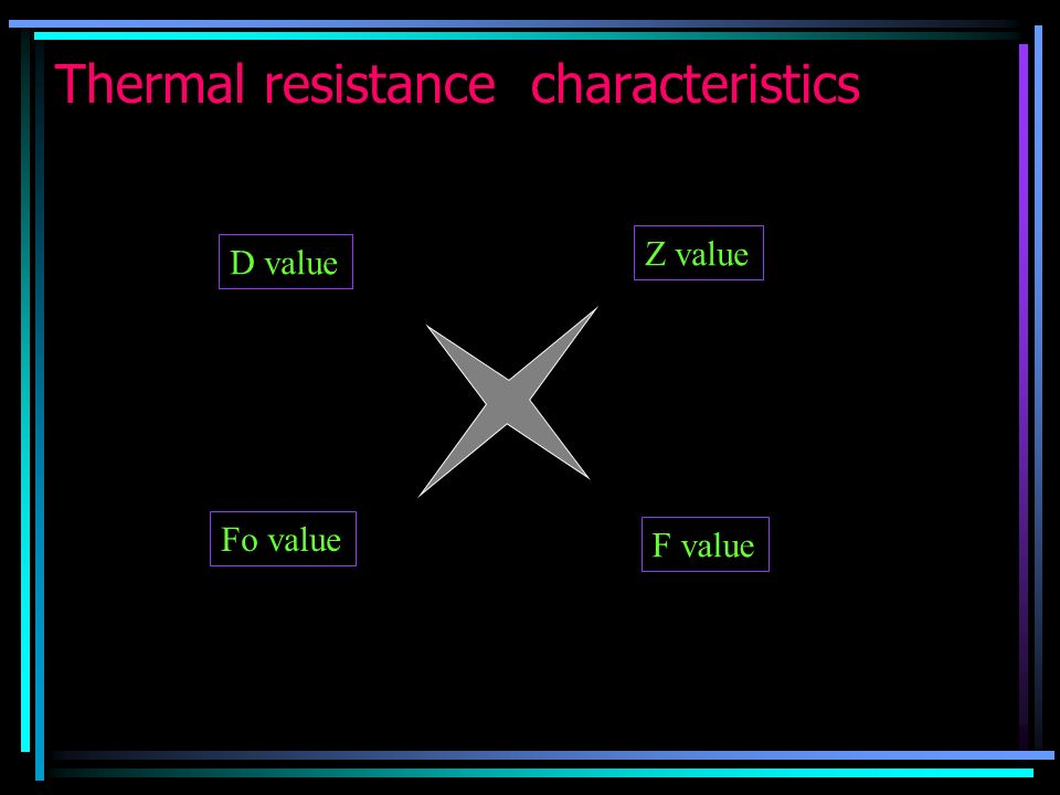 Thermal resistance characteristics