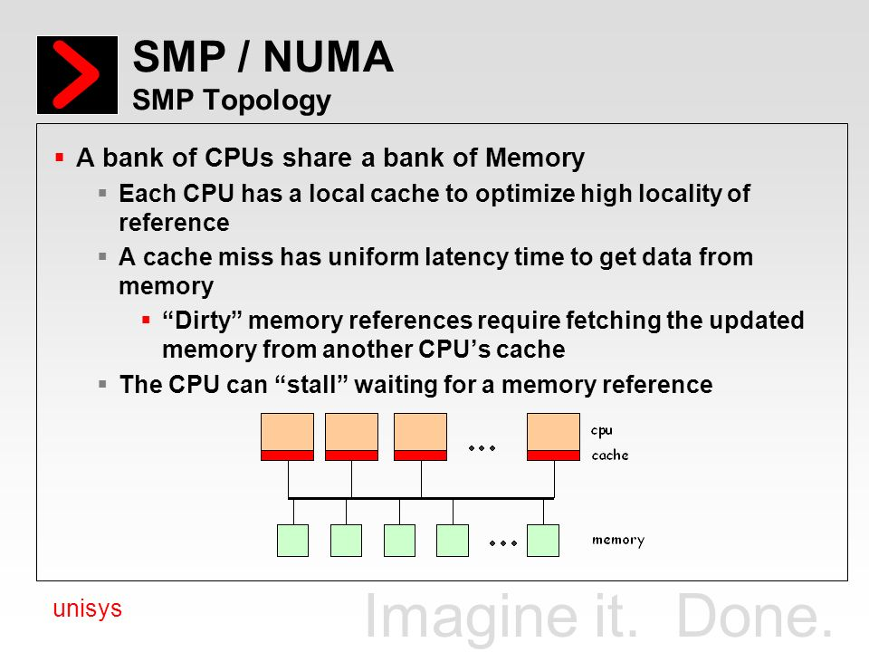 SMP / NUMA SMP Topology A bank of CPUs share a bank of Memory
