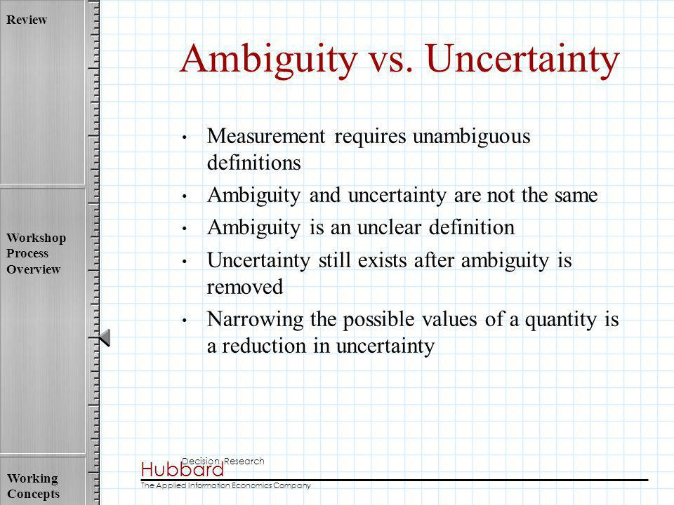 Ambiguity vs. Uncertainty
