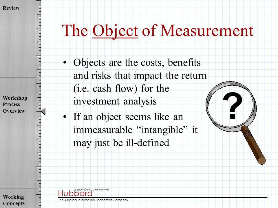 The Object of Measurement
