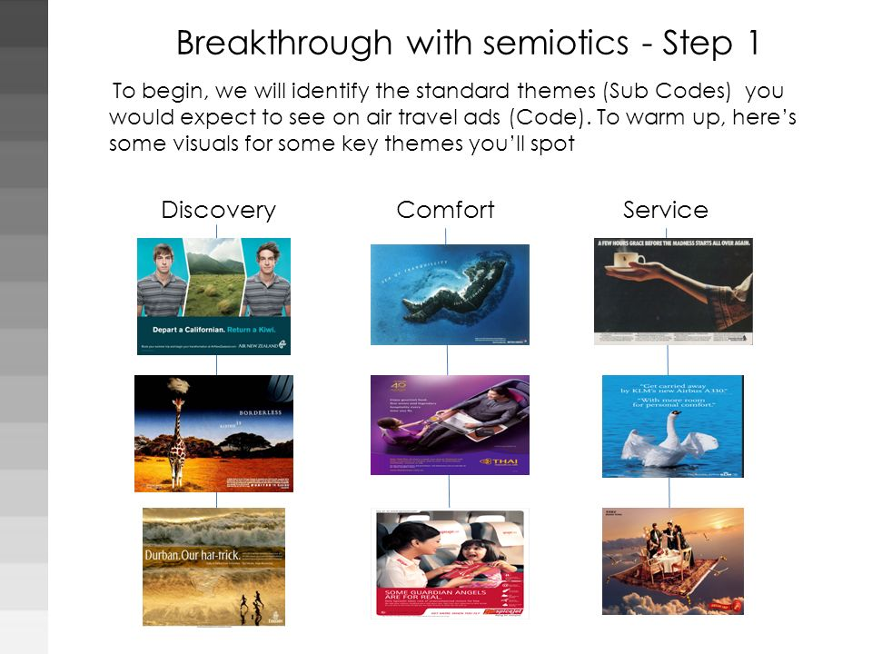 Breakthrough with semiotics - Step 1