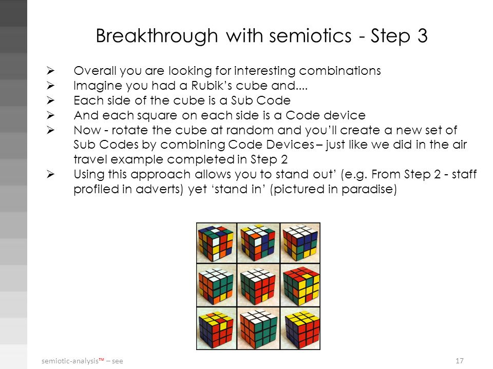 Breakthrough with semiotics - Step 3