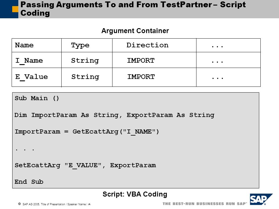 Passing Arguments To and From TestPartner – Script Coding