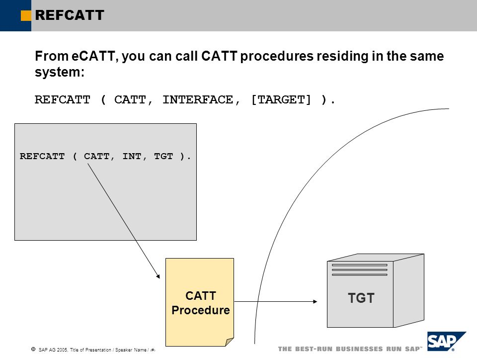 From eCATT, you can call CATT procedures residing in the same system: