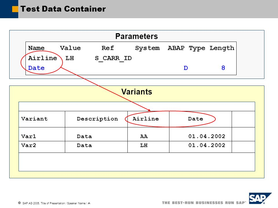 Test Data Container Parameters Variants