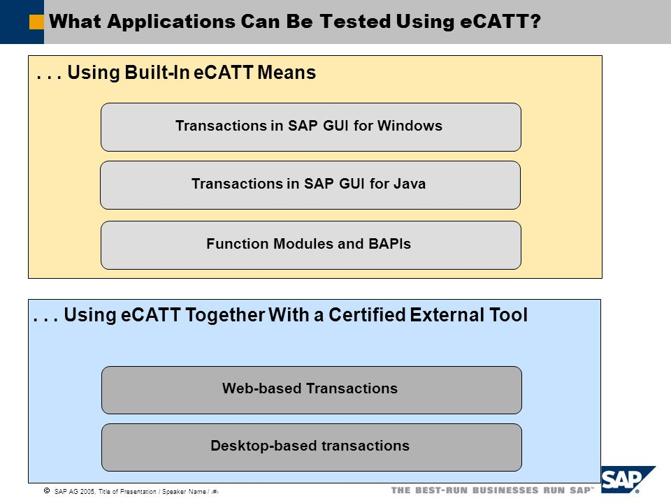 What Applications Can Be Tested Using eCATT