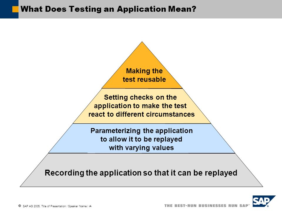 What Does Testing an Application Mean