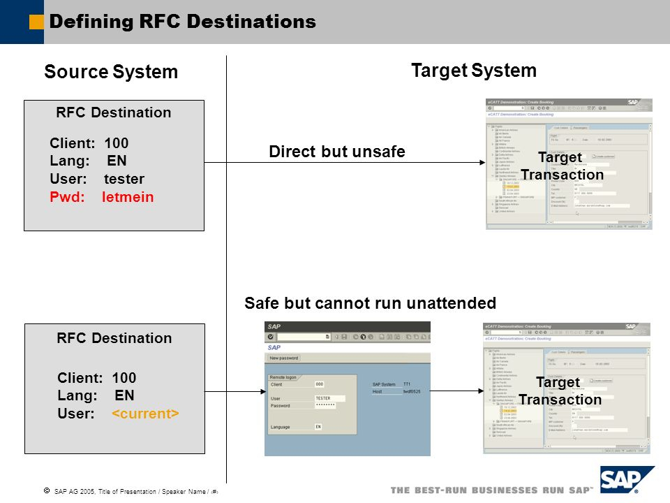 Defining RFC Destinations