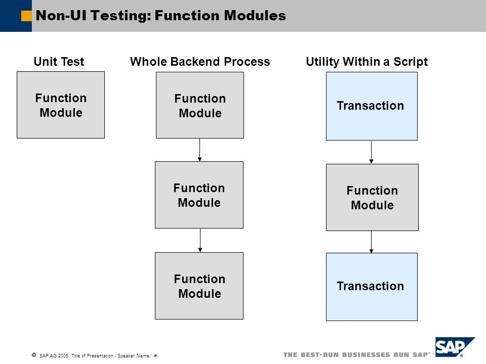 Non-UI Testing: Function Modules