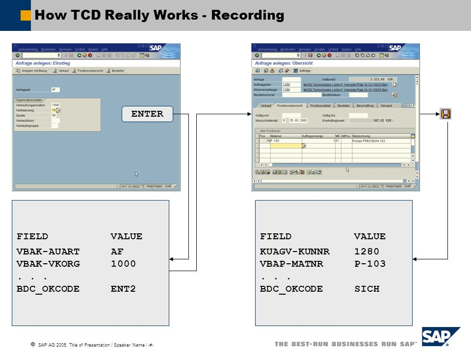 How TCD Really Works - Recording