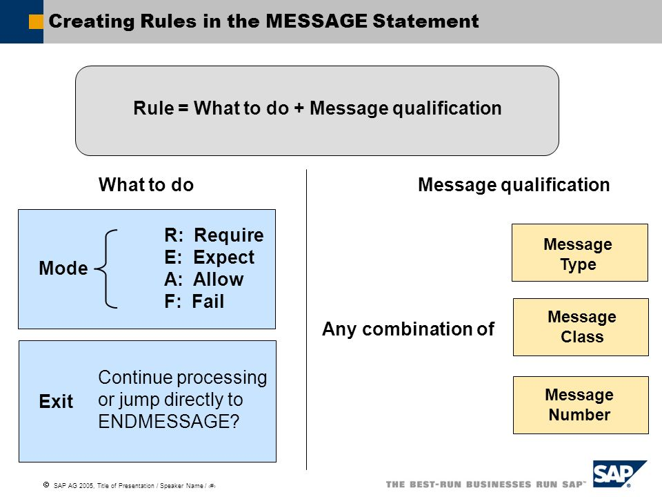 Creating Rules in the MESSAGE Statement