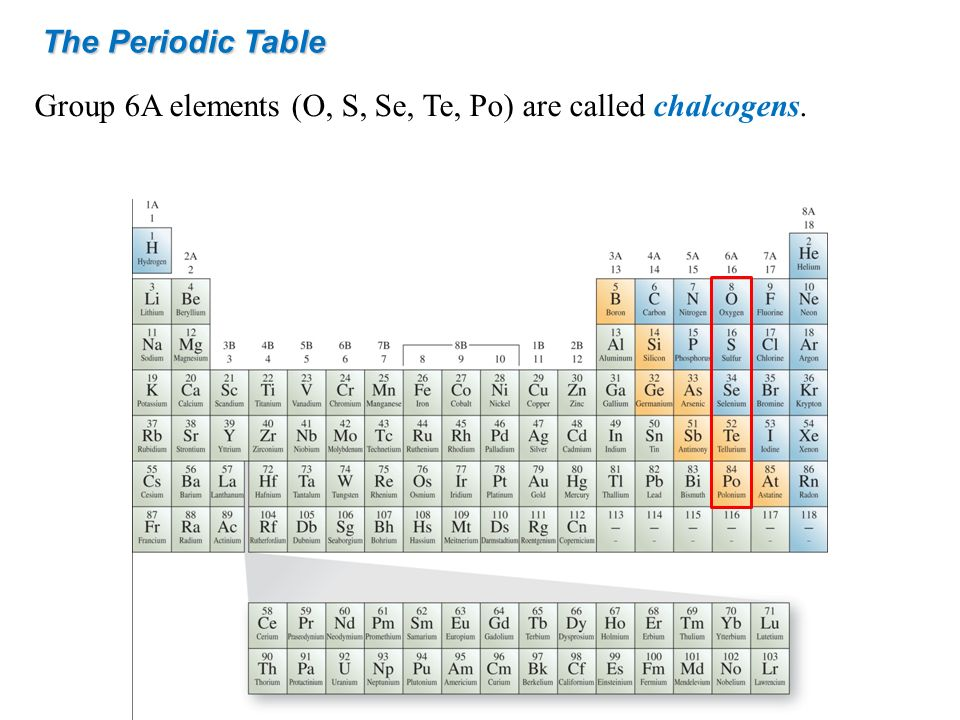 The Periodic Table Group 6A elements (O, S, Se, Te, Po) are called chalcogens.