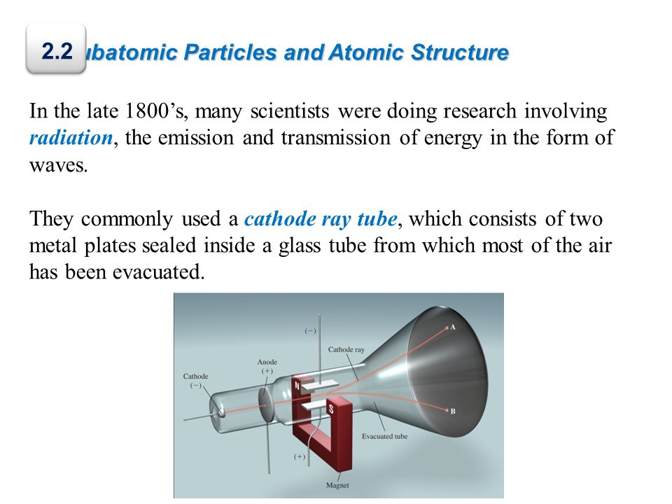 2.2 Subatomic Particles and Atomic Structure