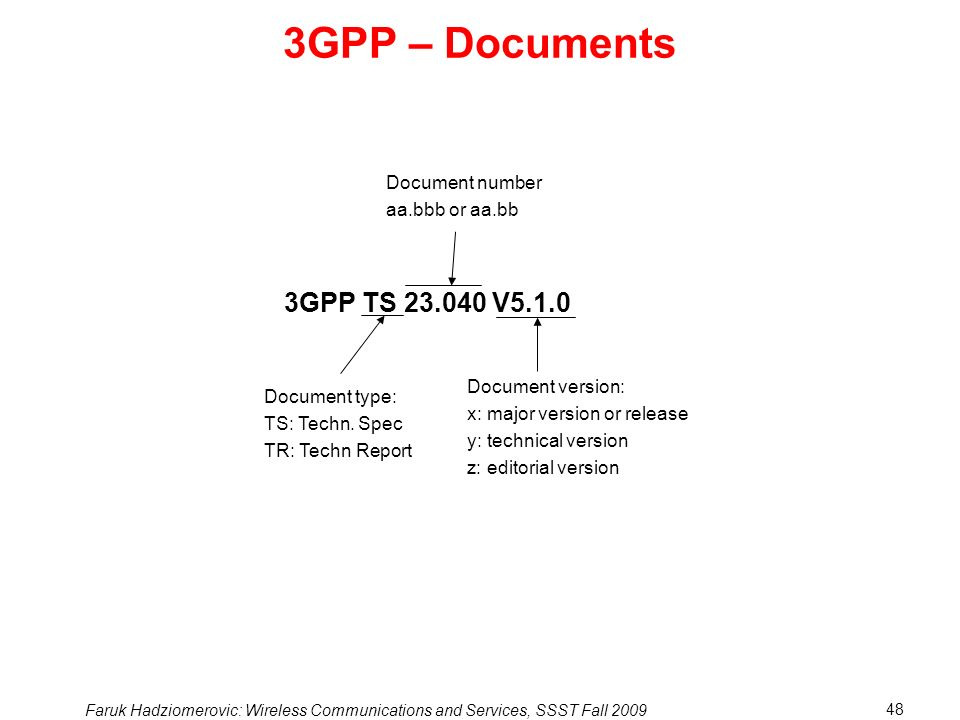 3GPP – Documents 3GPP TS V5.1.0 Document number aa.bbb or aa.bb