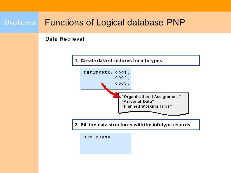 Functions of Logical database PNP