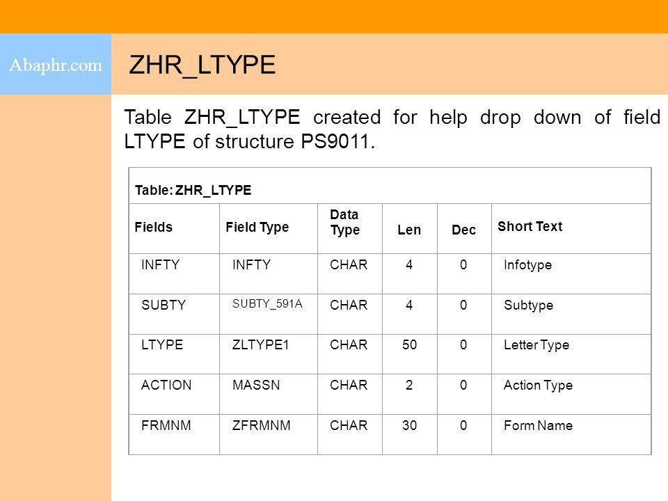 Abaphr.com ZHR_LTYPE. Table ZHR_LTYPE created for help drop down of field LTYPE of structure PS9011.