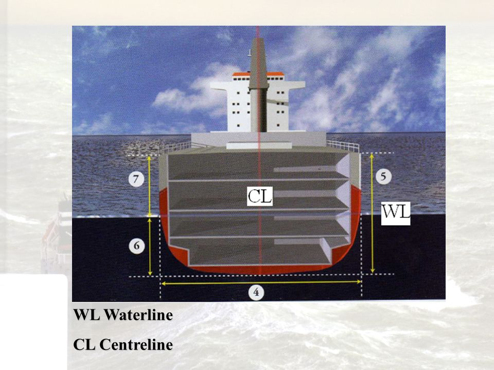 WL Waterline CL Centreline