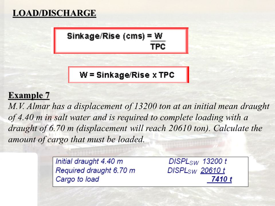 LOAD/DISCHARGE Example 7.