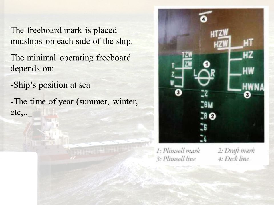 The freeboard mark is placed midships on each side of the ship.
