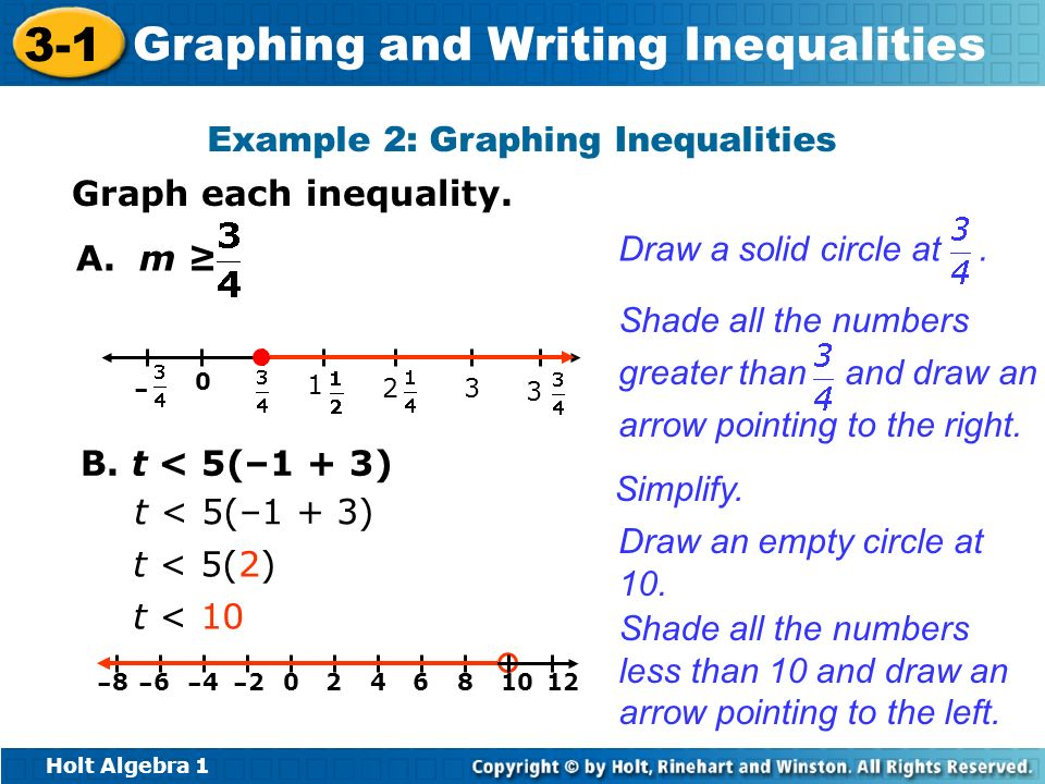 Example 2: Graphing Inequalities