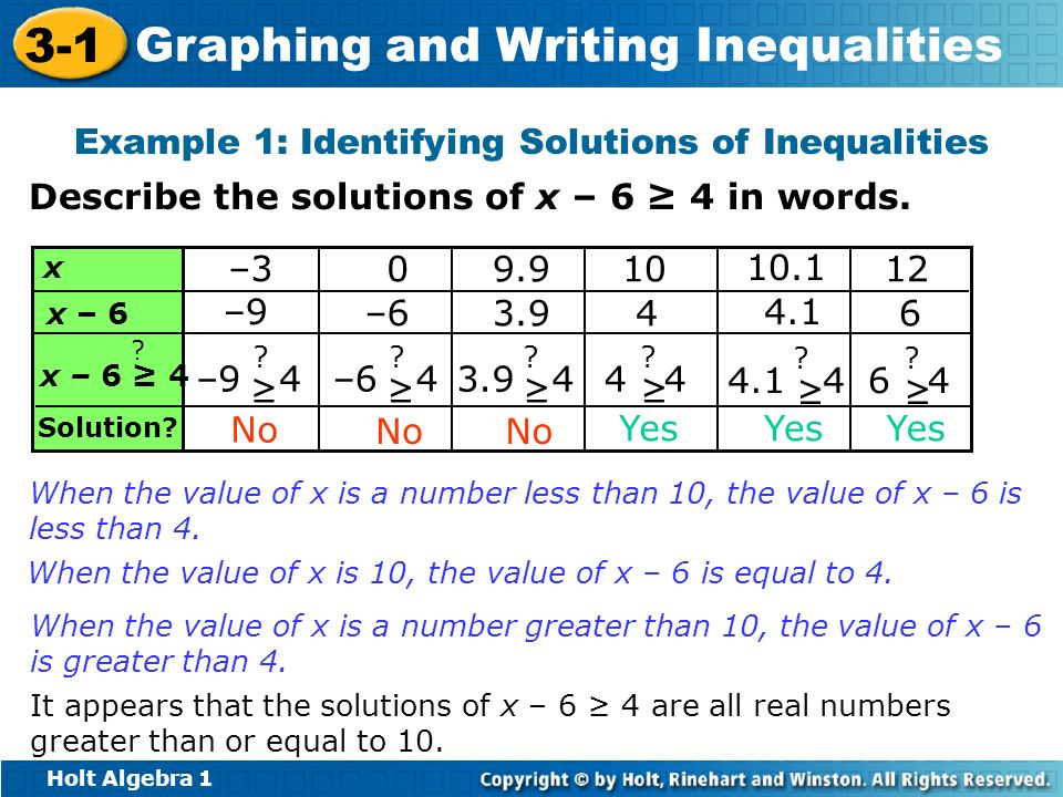 Example 1: Identifying Solutions of Inequalities