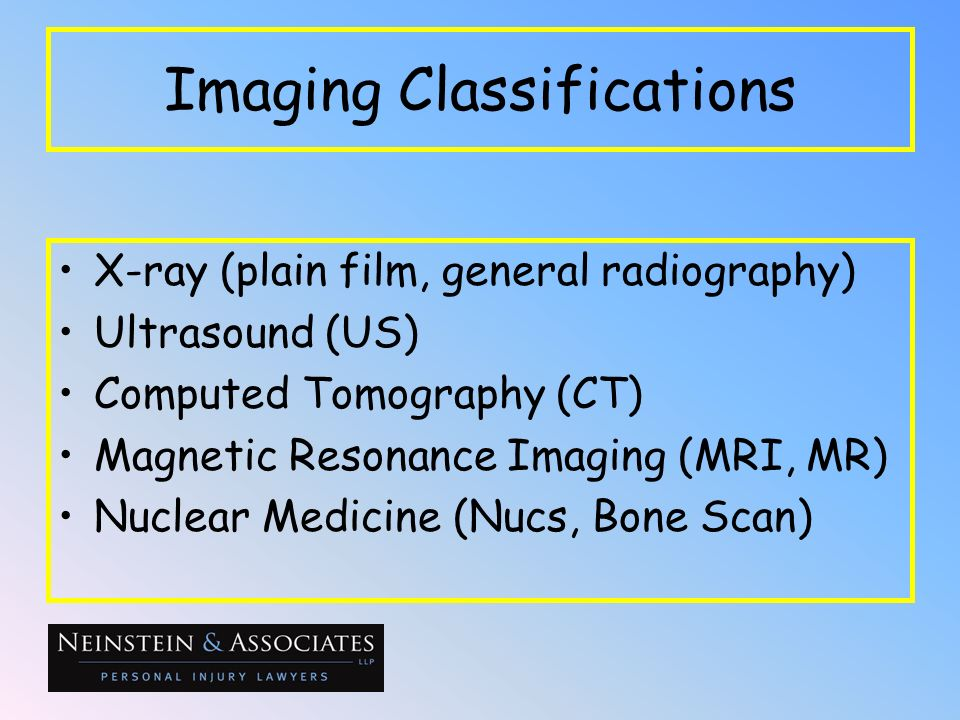 Imaging Classifications