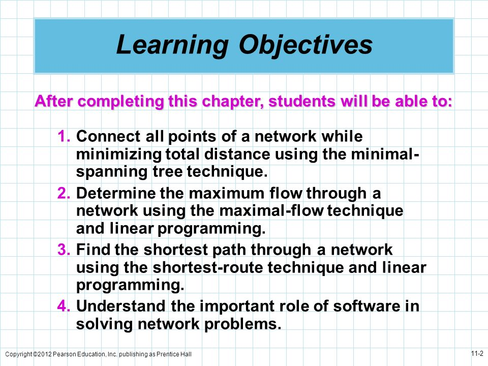Learning Objectives After completing this chapter, students will be able to: