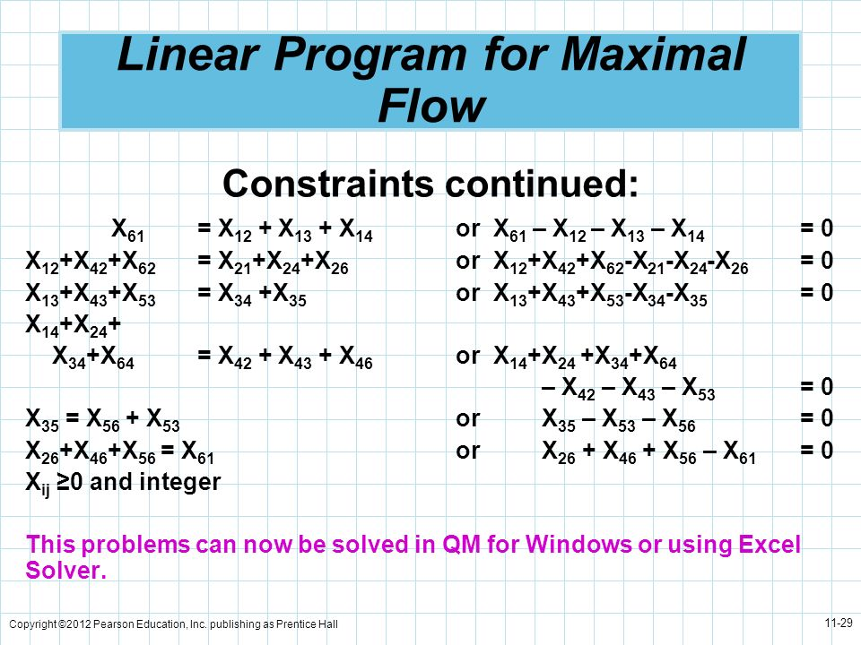 Linear Program for Maximal Flow