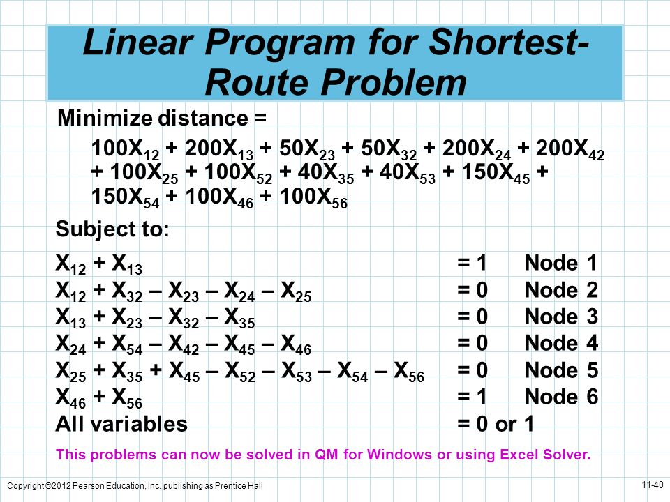 Linear Program for Shortest-Route Problem