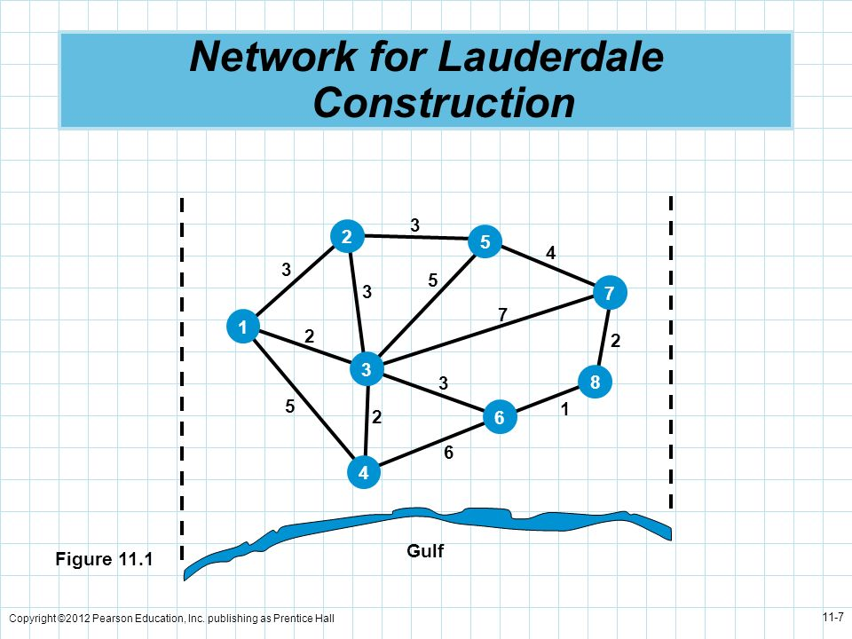 Network for Lauderdale Construction