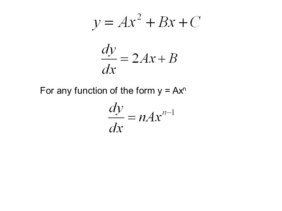 For any function of the form y = Axn