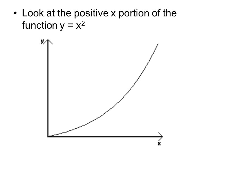 Look at the positive x portion of the function y = x2