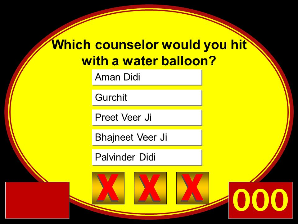 Which counselor would you hit with a water balloon