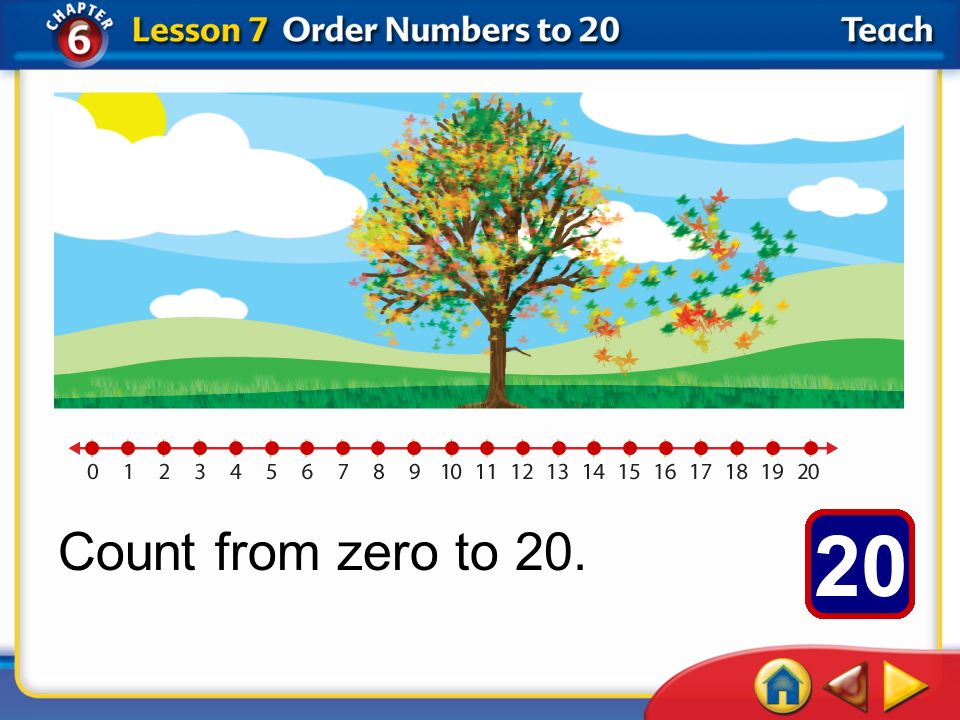 California Standards KNS1.2 Count, recognize, represent, name, and order a number of objects (up to 30).