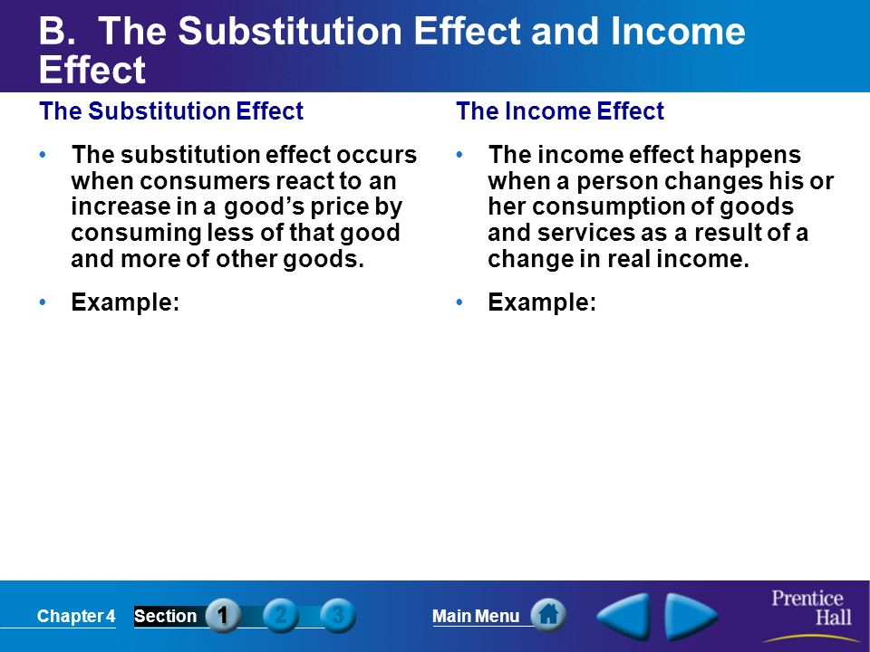 B. The Substitution Effect and Income Effect