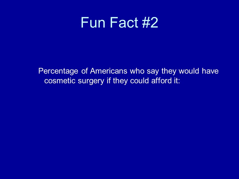 Fun Fact #2 Percentage of Americans who say they would have cosmetic surgery if they could afford it: