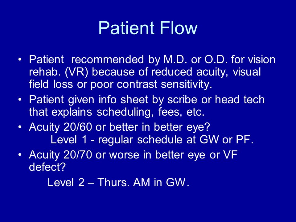 Patient Flow Patient recommended by M.D. or O.D. for vision rehab. (VR) because of reduced acuity, visual field loss or poor contrast sensitivity.
