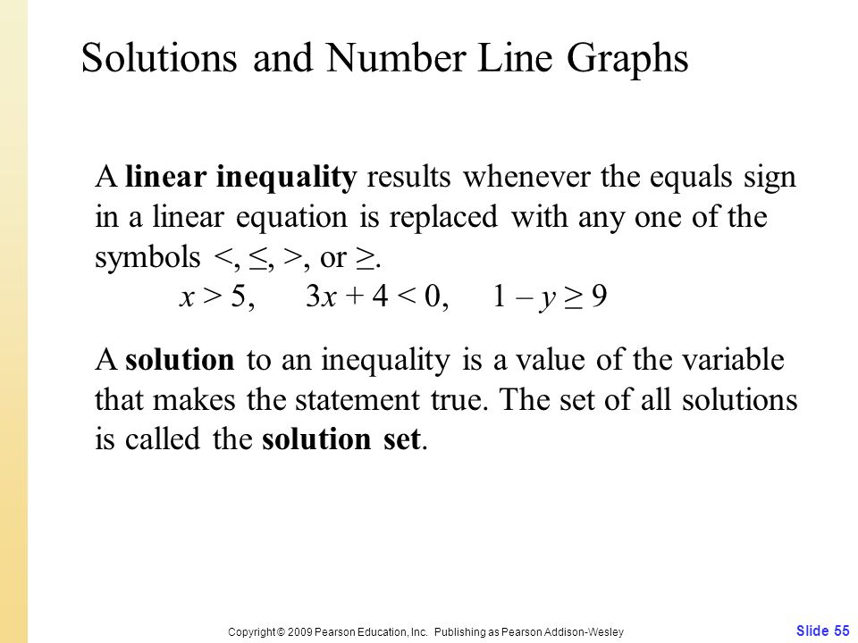 Solutions and Number Line Graphs