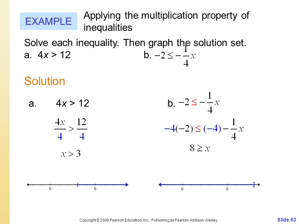 Solution Applying the multiplication property of inequalities EXAMPLE