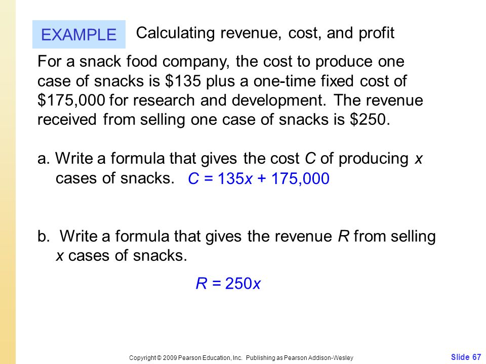 Calculating revenue, cost, and profit