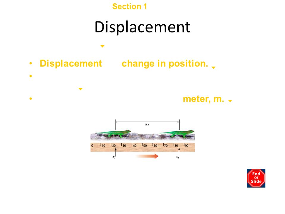 displacement = final position – initial position